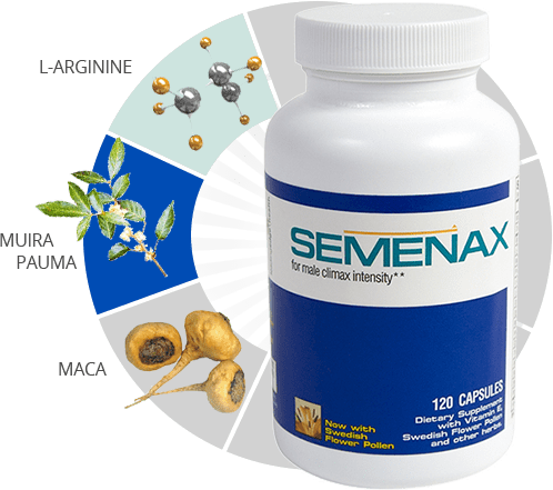 Natural Ingredients of Semenax - What is in Semenax Pills