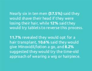 men's baldness stats