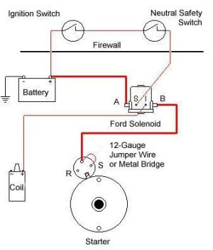 Using Ford Solenoid to bypass starter solenoid