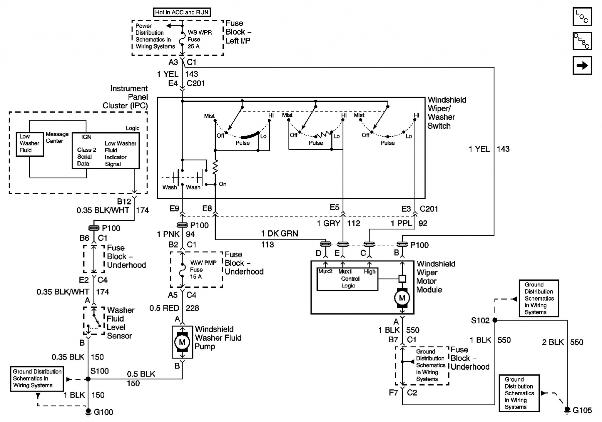 Wiring Diagram Colorado