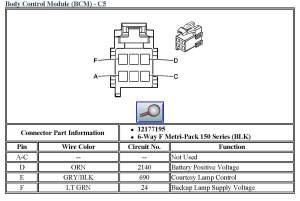 BCM Basics 101 (0306)