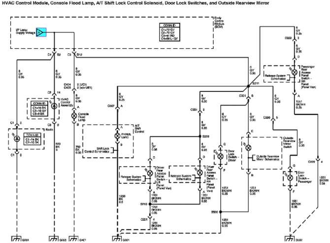 2007 impala power window wiring diagram  2003 honda crv