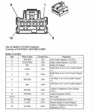 Premium sound  GMOSLAN04 Install  Chevy HHR Network