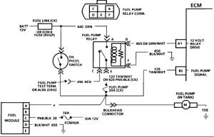 Gas Tank Removal, Fuel Pump Replacement K5 Blazer