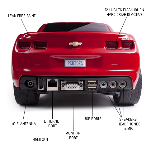 The Camaro computer comes rather loaded, with USB ports, HDMI, surround sound, Gigabit Ethernet, slot-load DVD drive, and built-in Wireless-N.