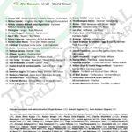 Transglobal World Music Chart: Oct.2020