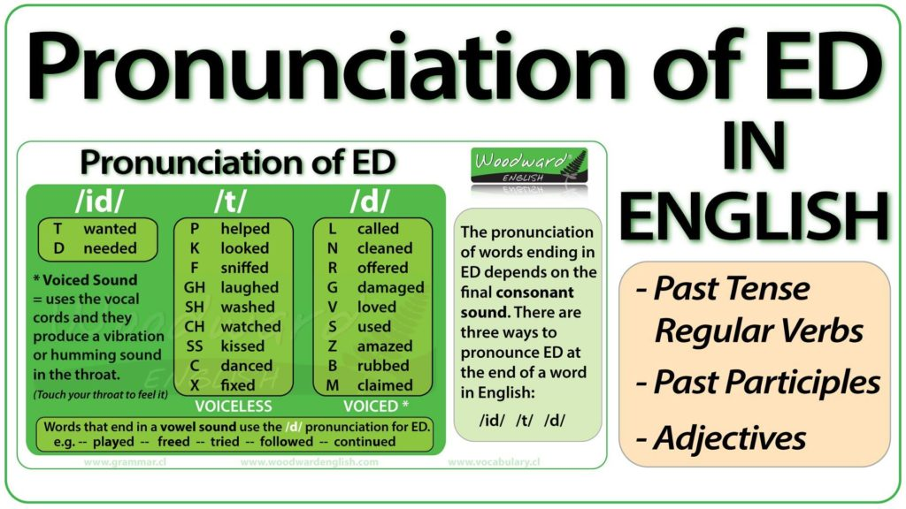 Jen S English Tip S Pronunciation Of The Simple Past Ed