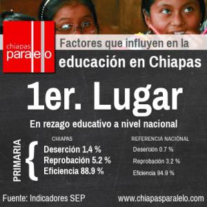 educación, rezago en Primaria