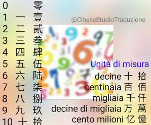 Numeri in cinese