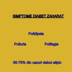 simptome-diabet-zaharat