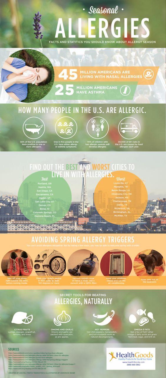 allergies pinterest