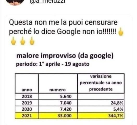 Twit di Meluzzi
