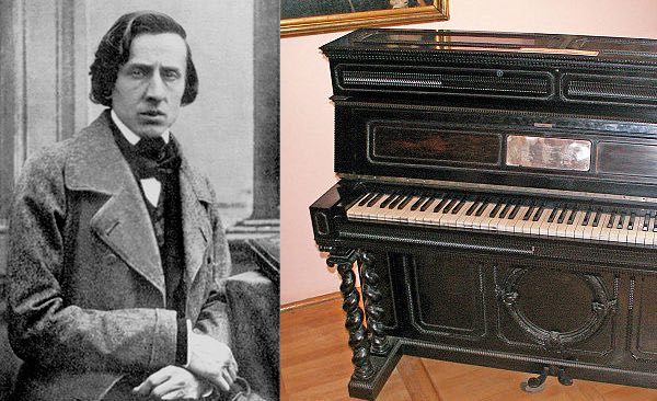 Fryderyk Chopin | the Greatest Composer in Poland's History