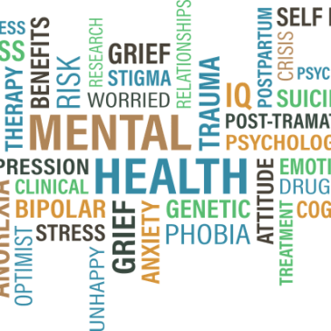 Mental Health Words