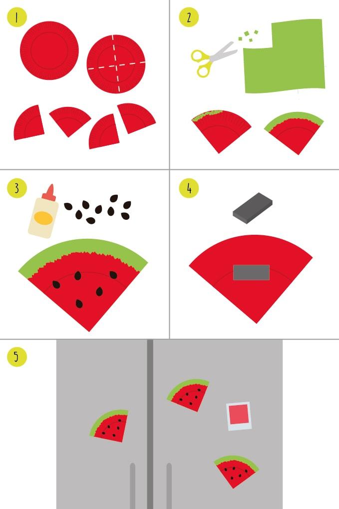 Fruits Activities Amp Fun Ideas For Kids ChildFun