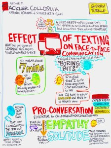 Graphic Illustration - Texting and Its Impact on Face-to-Face Communication in Adolescence