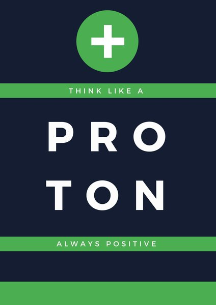 think positive - motivational posters - chilliprinting