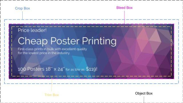 PDF Boxes explained - object box, trim box, bleed box, crop box - print bleed explained - chilliprinting