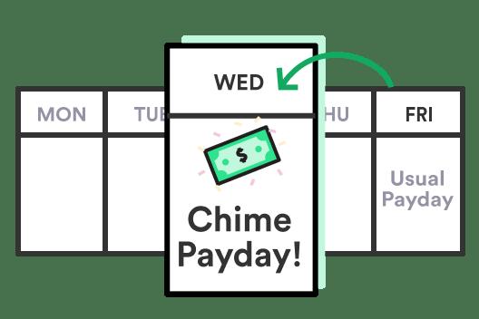 4 few days fast cash fiscal loans