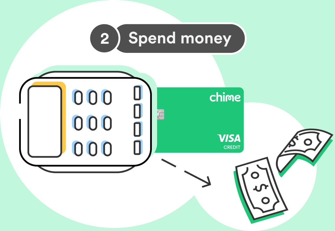 the motel chain super 8, on the other hand, does not accept debit cards at all. Chime Credit Builder Build Credit With Everday Purchases