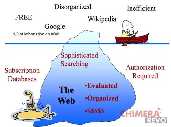 Cosa è il deep web? Infografica