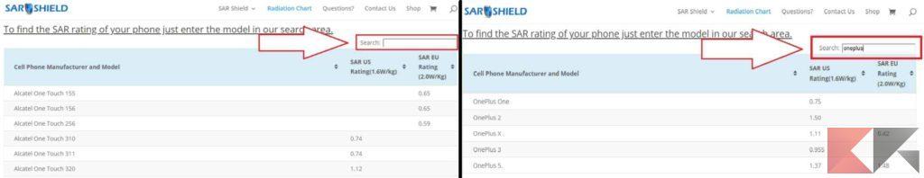 emissioni smartphone - valori SAR smartphone