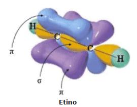 molecola dell'acetilene