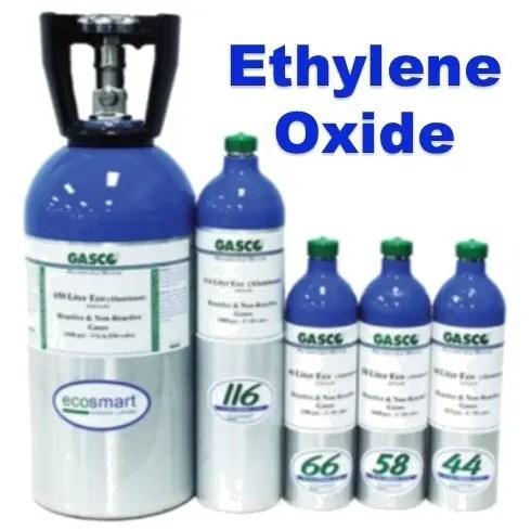 Etilenossido (Ossirano o Ossido di etilene)