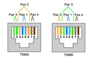 Ether Patch Cable Wiring Guide