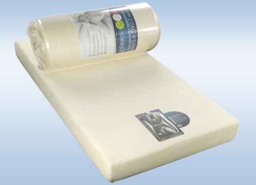 Lr Kp 25p Automatic Mattress Kneading Roll Ng Machine