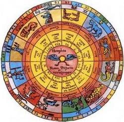 Ancient Tibetan Astrology Chinese Buddhist Encyclopedia
