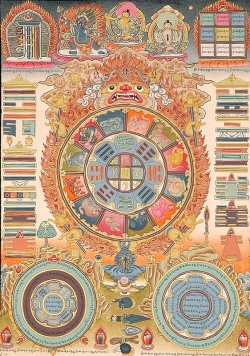 Astrology Chinese Buddhist Encyclopedia