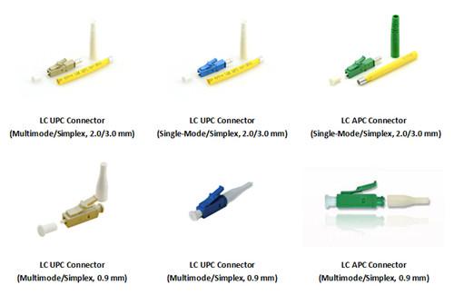 LC-connectors