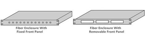 fiber-enclosure-front-panel-design