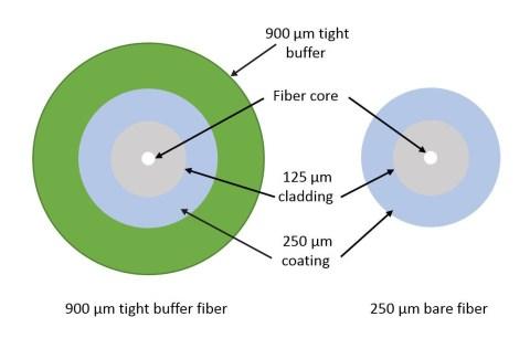 250um-vs-950um