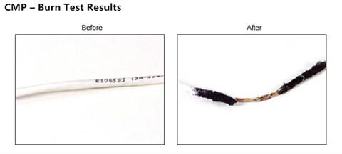 cmp-burn-test-result