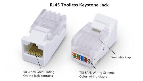 rj45 toolless keystone jack