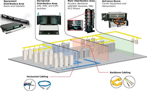 data-center-solution