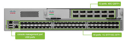 cisco-nexus-9396px-ports-information