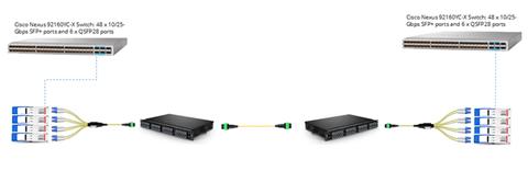 Cisco QSFP28 LR4 optics