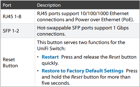 port info of US-8-150W