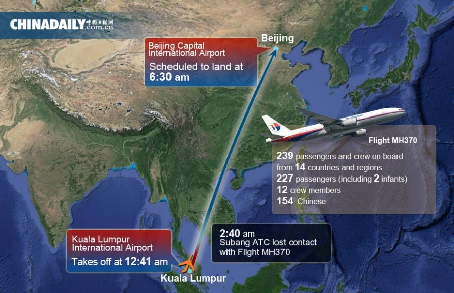 map flight route » Path Decorations Pictures | Full Path Decoration