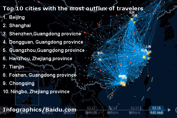 Big data reveals movement of New Year travelers