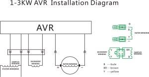 What is 13KW AVR?  China Generator AVR Alternator