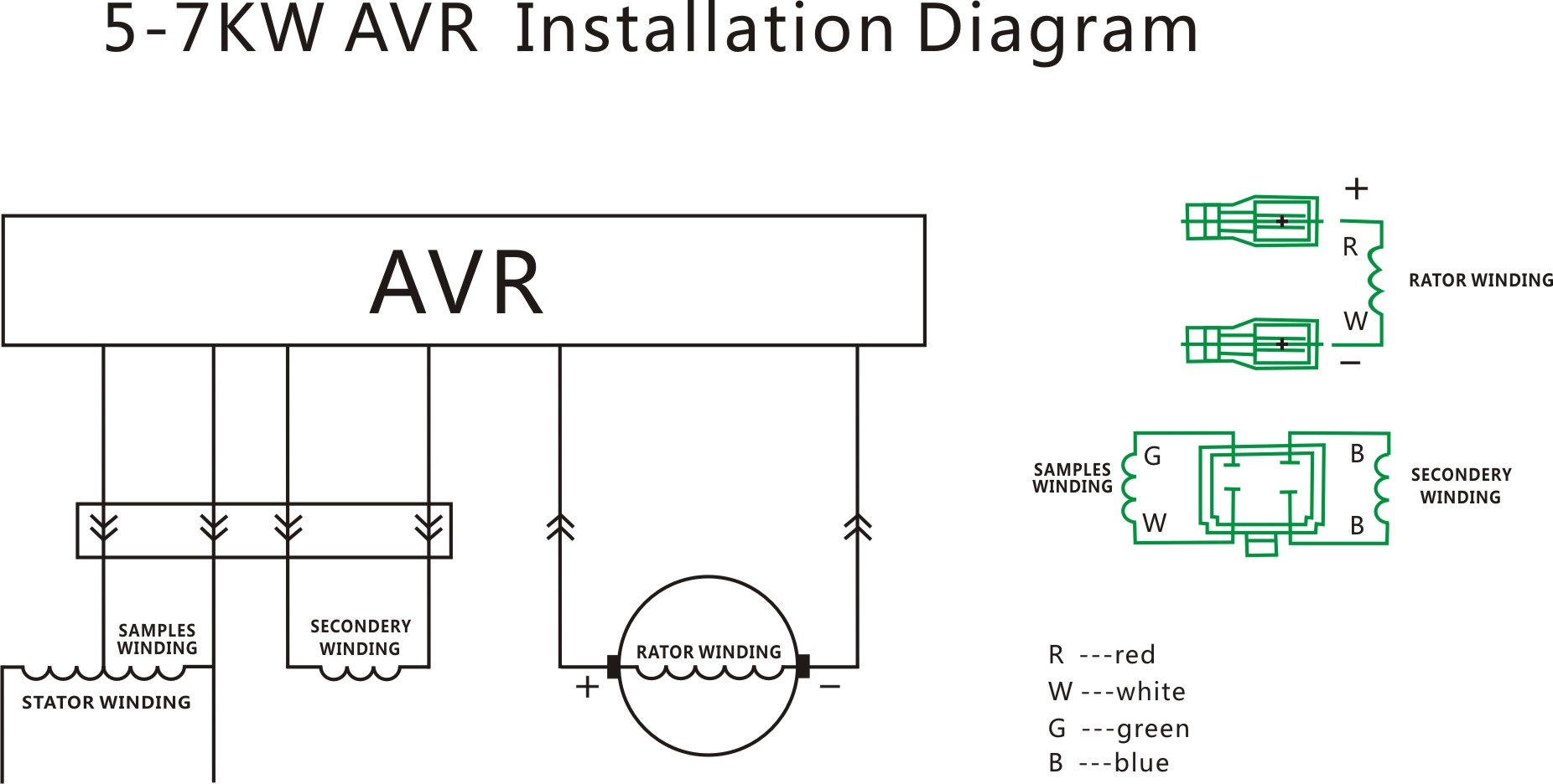 Secret Diagram Circuit Diagram Of Generator Avr