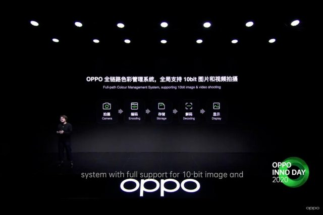 oppo Full Path Colour Management