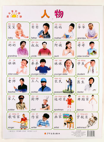 Chinese Vocabulary Basics Posters | Chinese Books | Learn ...
