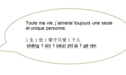 Les fêtes des amoureux en Chine, par Véronique Michel
