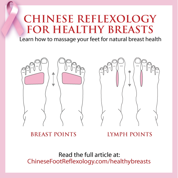 reflexology breast point, breast health, breast lumps, breast cancer