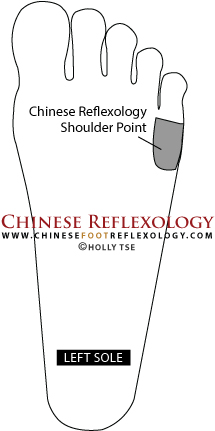 shoulder reflexology point